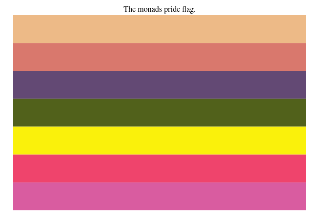 The monads pride flag!
